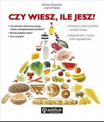 Okładka książki Czy wiesz ile jesz?