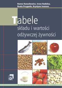 Okładka książki Tabele składu i wartości odżywczej żywności