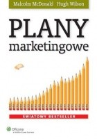 Plany marketingowe