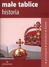 Okładka książki Małe tablice. Historia 2008