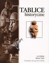 Okładka książki Tablice historyczne