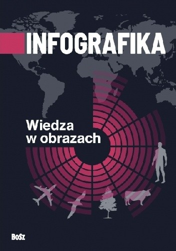 Okładka książki Infografika. Wiedza w obrazach