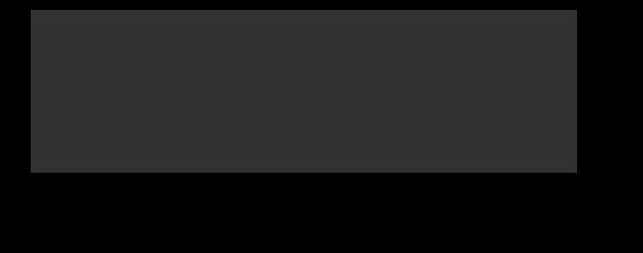 miastoliteratury.pl
